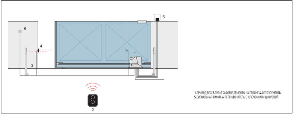схема подключений ROX600KLT