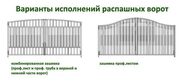 эскизы распашных ворот 2