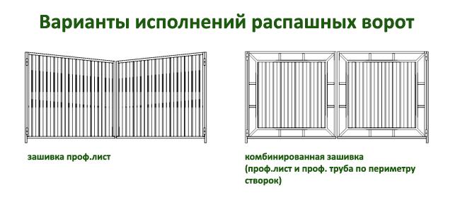 эскизы распашных ворот 7