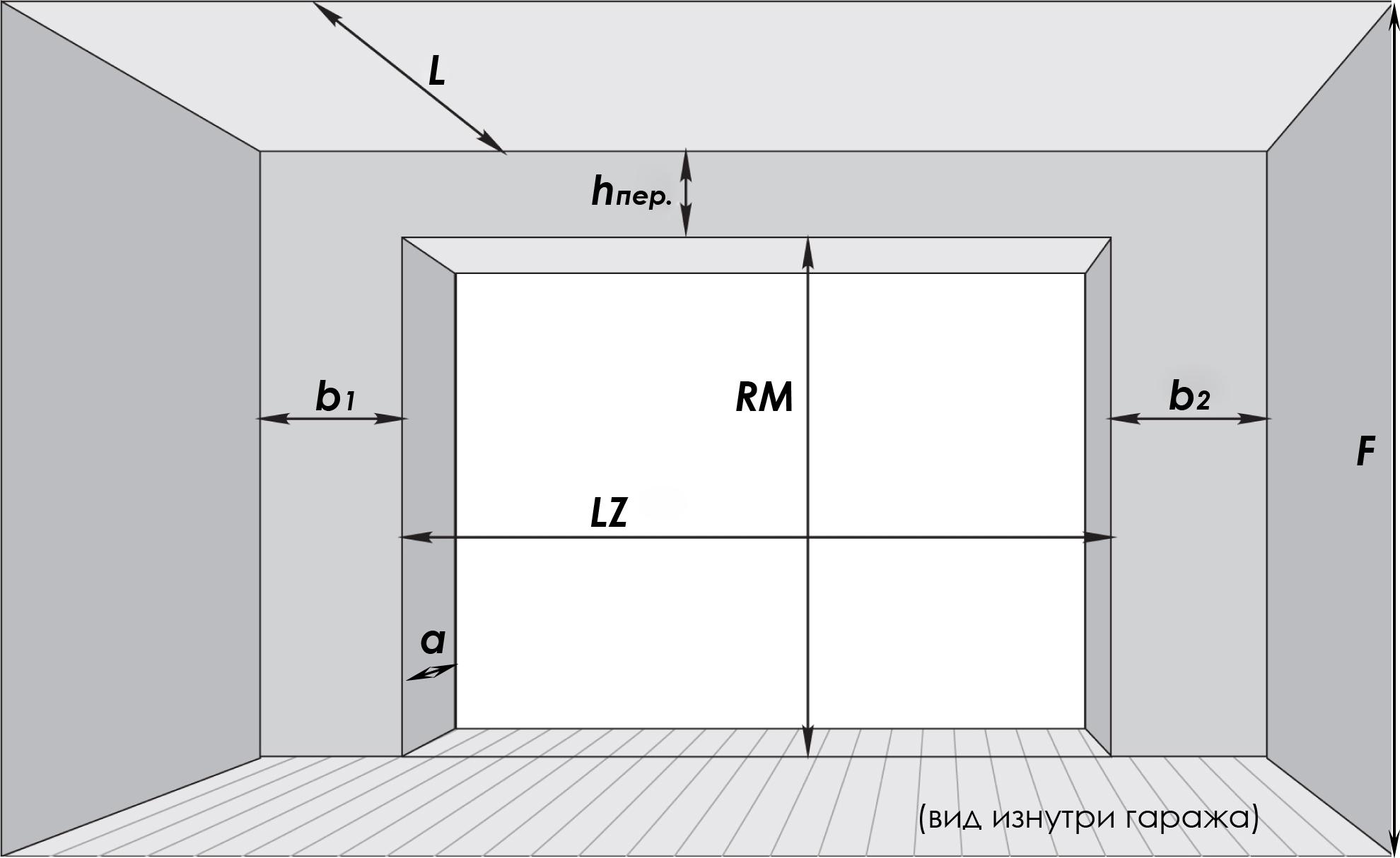 Вид проема для замера гаражных ворот