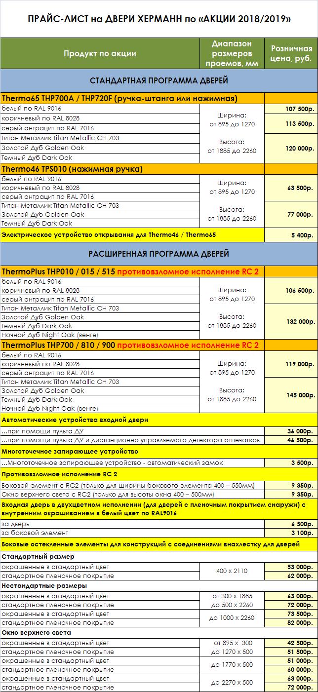 RenoDoor-price-2019---75