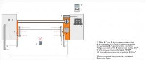 схема шлагбаум SBAR