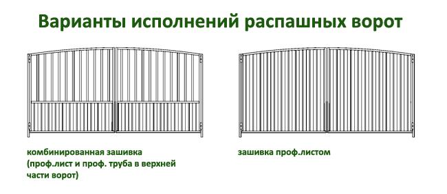 эскизы распашных ворот 1