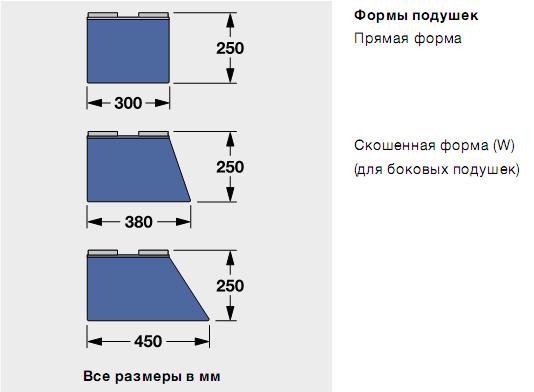 формы подушек герметизаторов