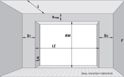 Как подобрать гаражные ворота Херманн