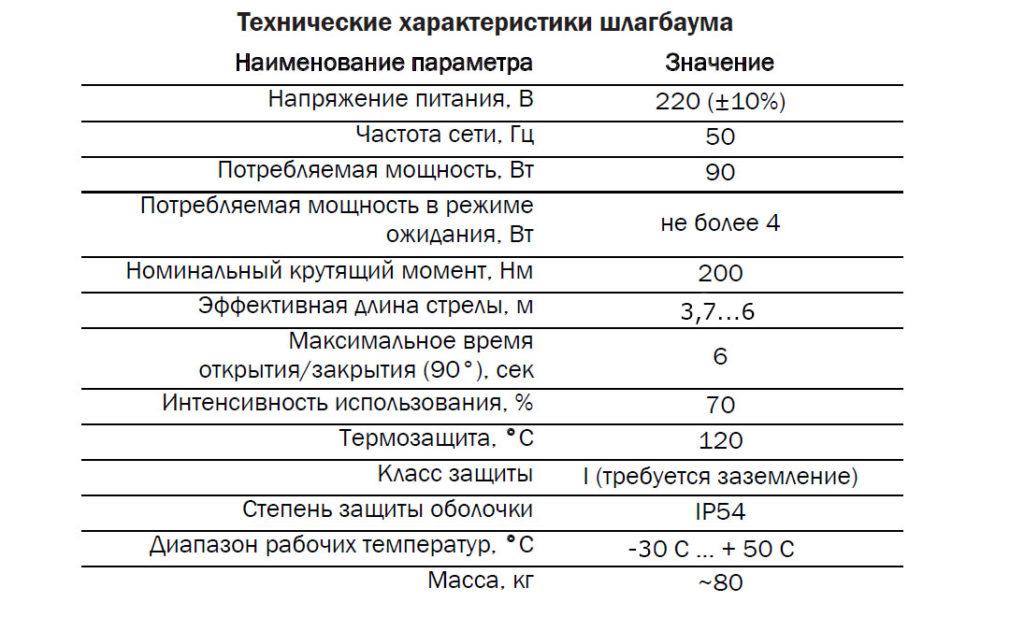 технические характеристики шлагбаума SKY-B56