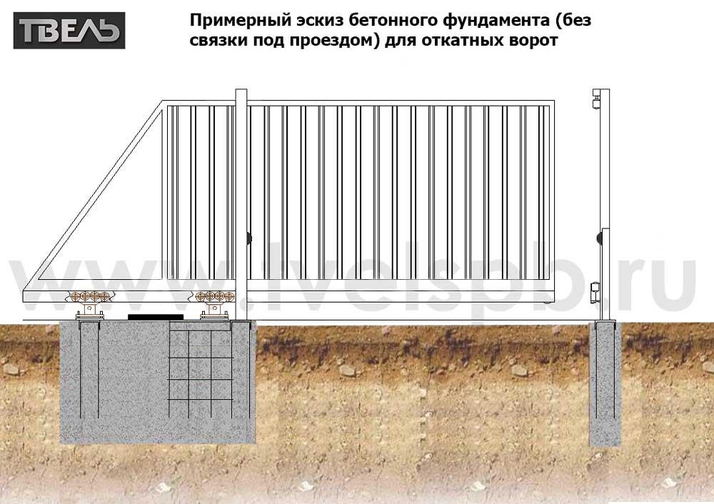 откатные ворота под ключ бетонирование