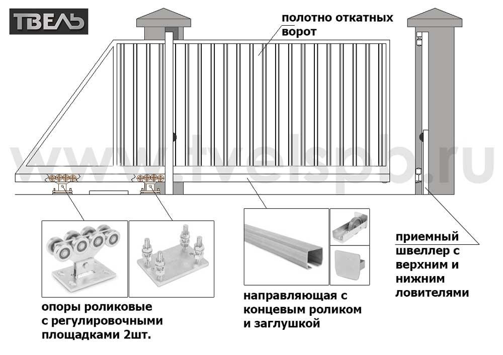 ворота откатные механические на роликах