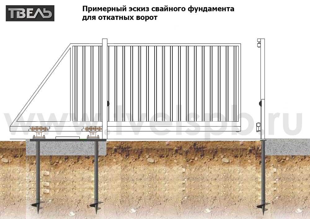 откатные ворота под ключ свайный фундамент