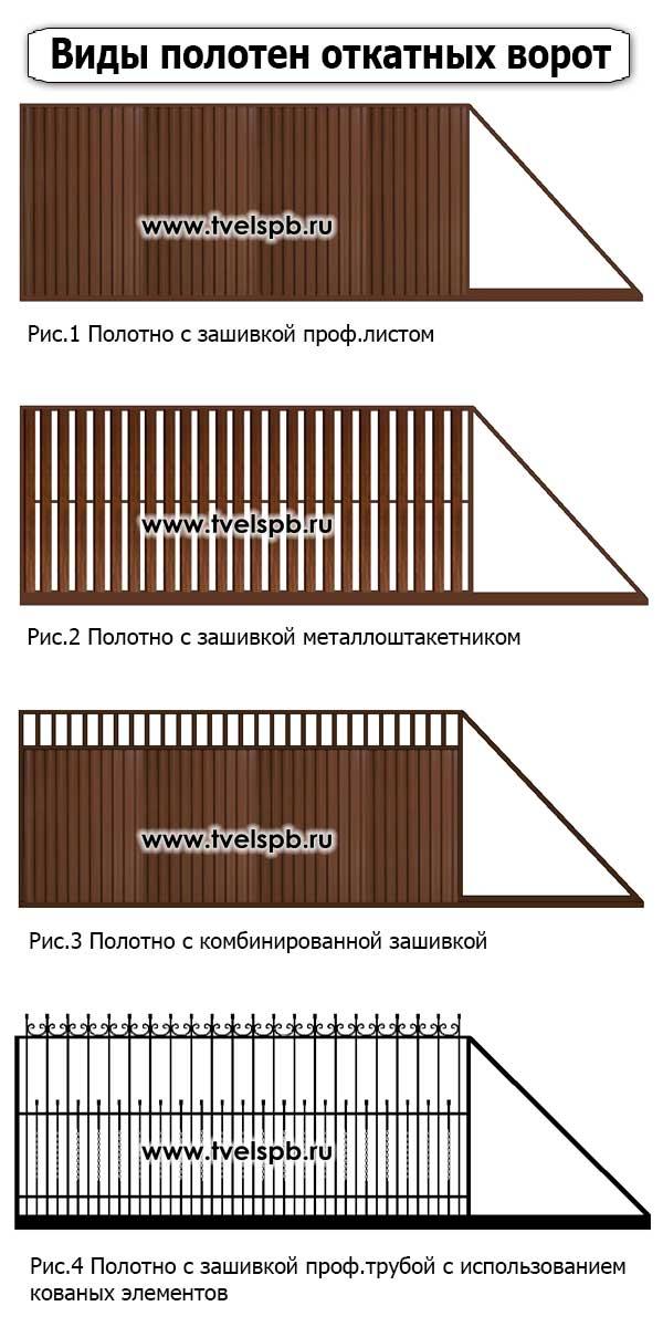виды полотен откатных ворот